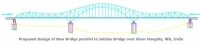 New Raiway Bridge accross Hoogly between Naihati & Bandel